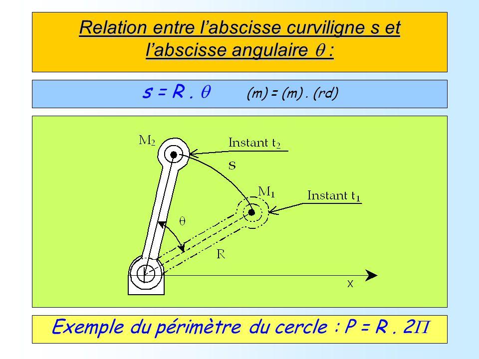 Relation entre labscisse curviligne s et labscisse angulaire : s = R. (m) = (m). (rd) Exemple du périmètre du cercle : P = R. 2