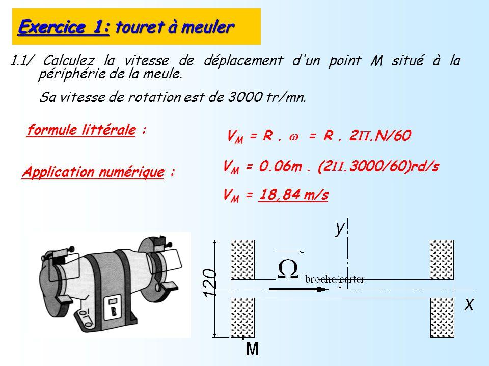 V M = 0.06m. (2.3000/60)rd/s V M = 18,84 m/s formule littérale : Exercice 1: touret à meuler 1.1/ Calculez la vitesse de déplacement d'un point M situ