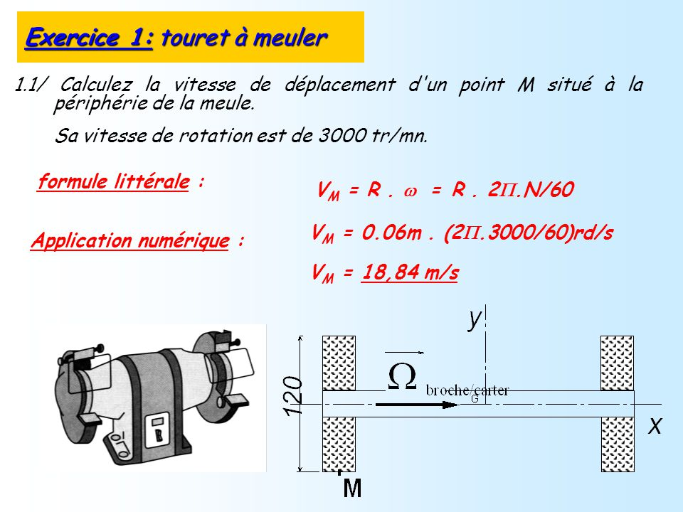 Calcul de V I2/0 maxi: Formule littérale : V = R.A.N.: V I2/0 = 0.16m.