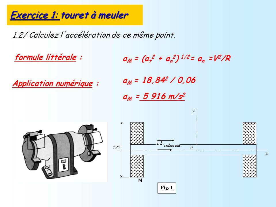 1.2/ Calculez l'accélération de ce même point. formule littérale : Exercice 1: touret à meuler a M = 18,84 2 / 0,06 a M = 5 916 m/s 2 Application numé