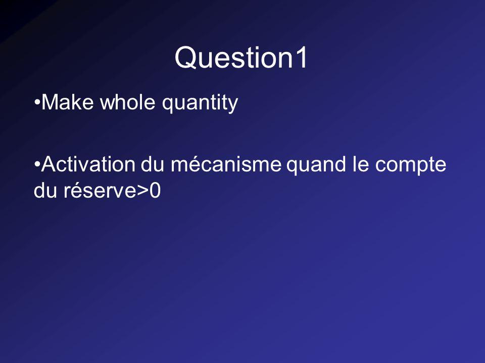 Question2 LADSCR doit être >1,25 Base case toujours >1,25 Real case <1,25 Confiance très minime