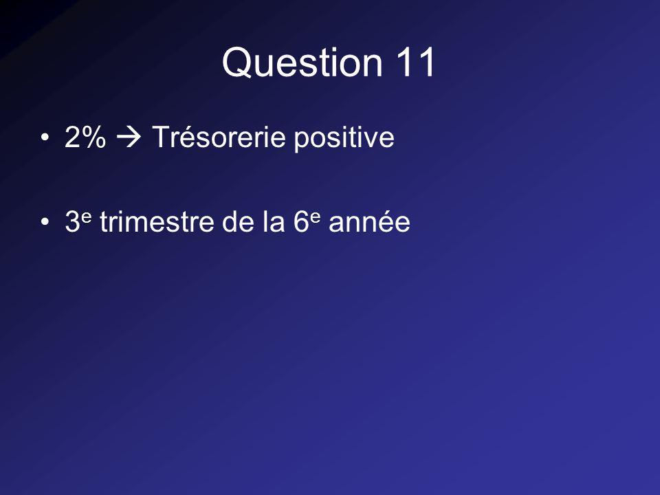 Question 11 2% Trésorerie positive 3 e trimestre de la 6 e année