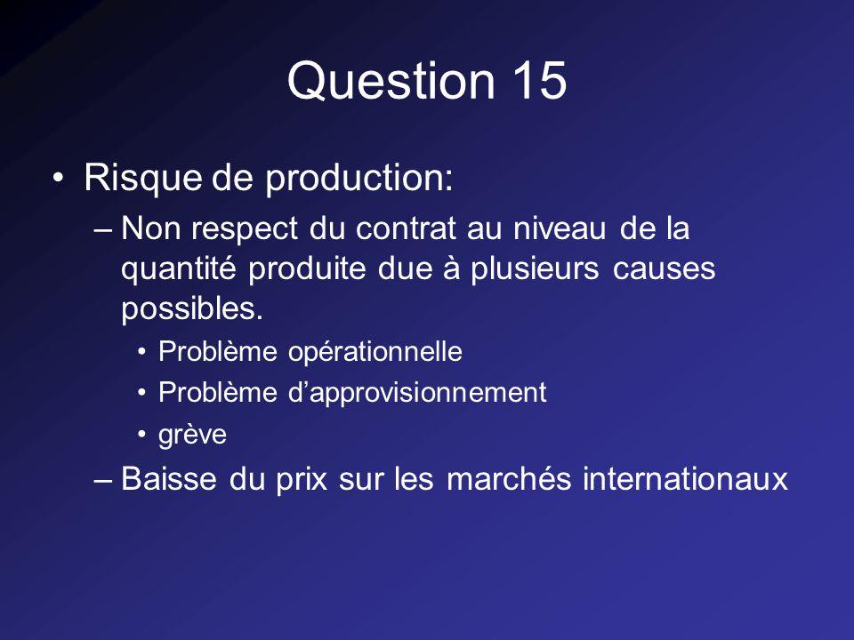 Question 15 Risque de production: –Non respect du contrat au niveau de la quantité produite due à plusieurs causes possibles.