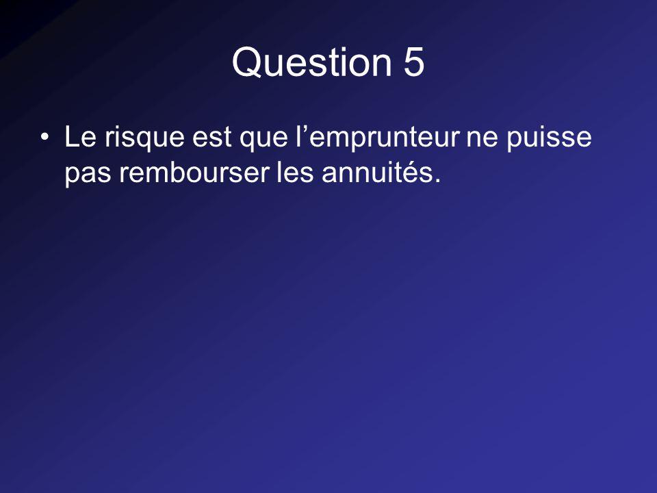 Question 15 Risque opérationnel: –Faillite du contractant –Faillite de sponsor SPV