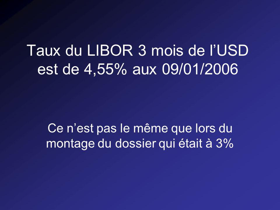 Taux du LIBOR 3 mois de lUSD est de 4,55% aux 09/01/2006 Ce nest pas le même que lors du montage du dossier qui était à 3%