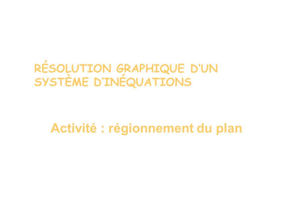 RÉSOLUTION GRAPHIQUE DUN SYSTÈME DINÉQUATIONS Systèmes de deux équations à deux inconnues 6 Activité : régionnement du plan