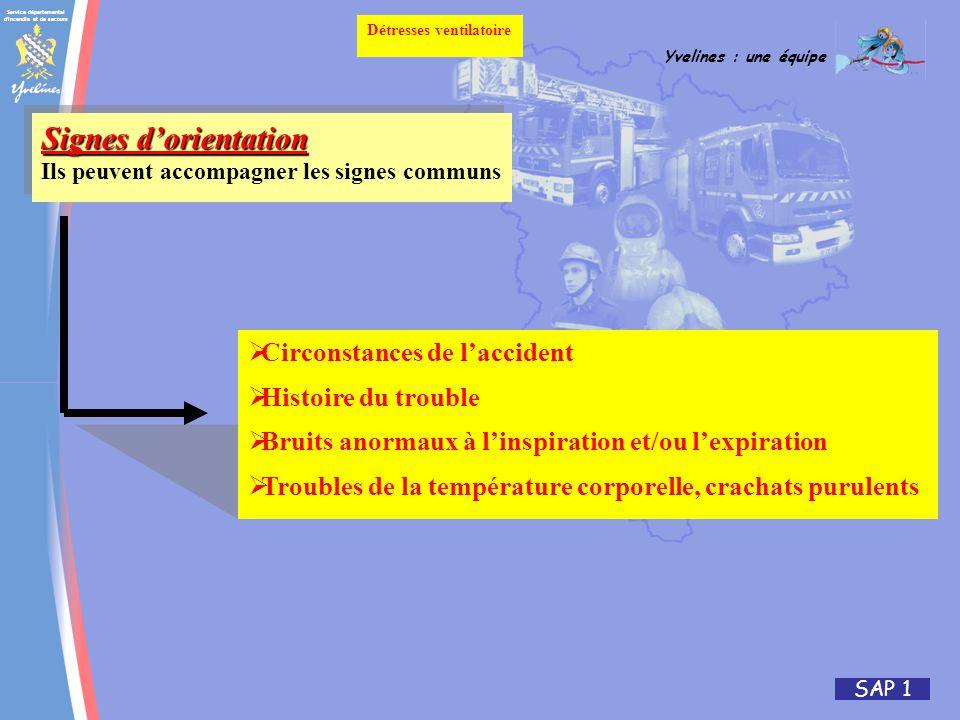 Service départemental d'incendie et de secours Yvelines : une équipe SAP 1 Détresses ventilatoire Signes dorientation Ils peuvent accompagner les sign