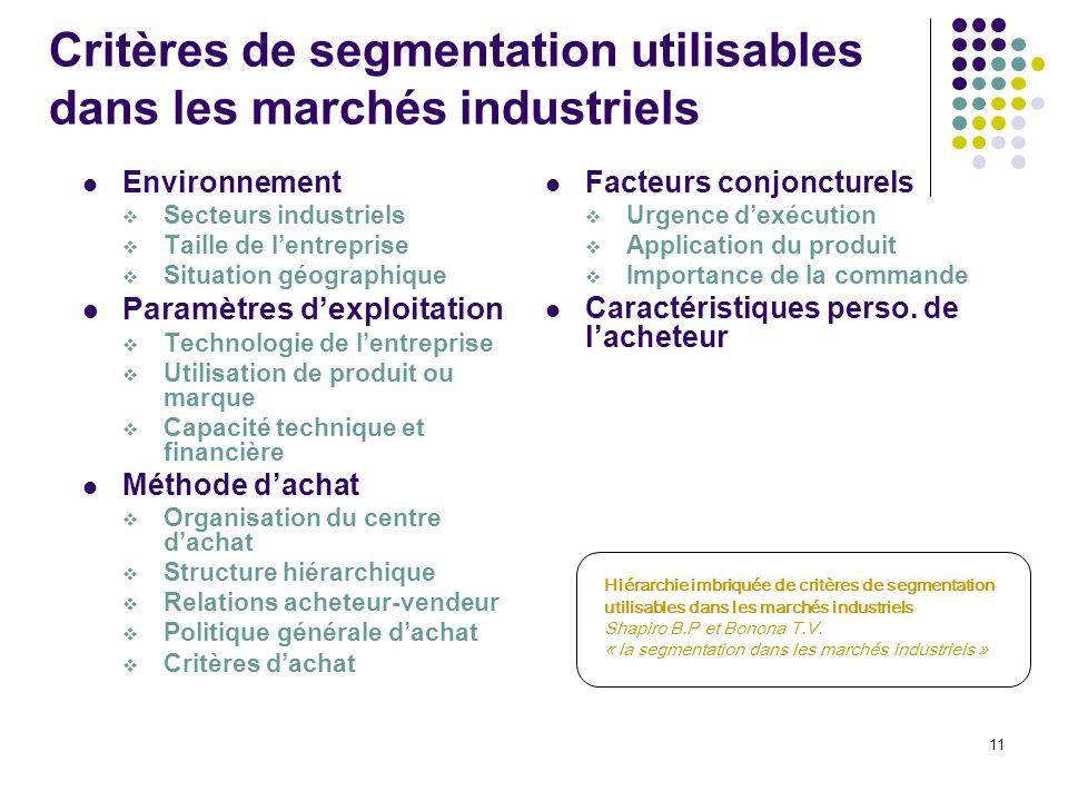 11 Critères de segmentation utilisables dans les marchés industriels Environnement Secteurs industriels Taille de lentreprise Situation géographique P