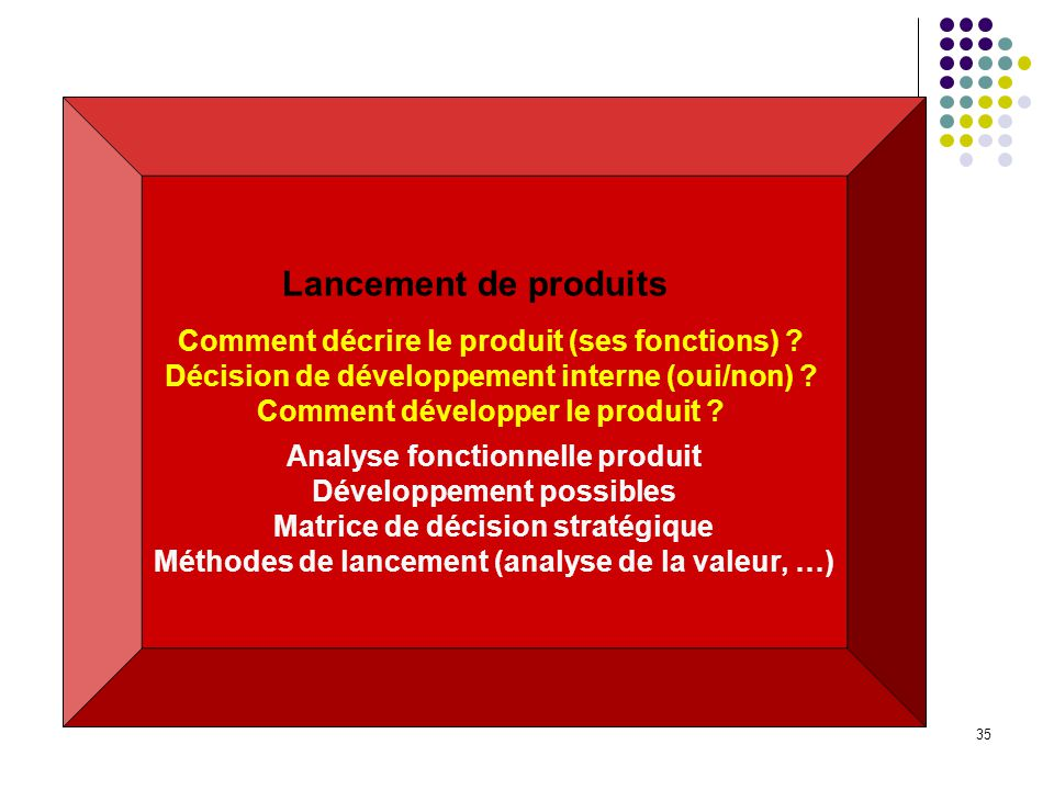 35 Analyse fonctionnelle produit Développement possibles Matrice de décision stratégique Méthodes de lancement (analyse de la valeur, …) Lancement de produits Comment décrire le produit (ses fonctions) .