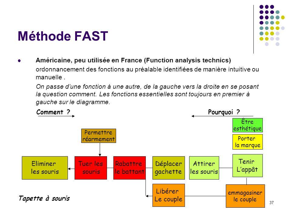 37 Méthode FAST Américaine, peu utilisée en France (Function analysis technics) ordonnancement des fonctions au préalable identifiées de manière intuitive ou manuelle.