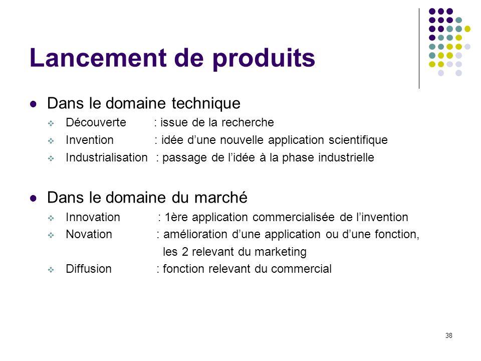 38 Lancement de produits Dans le domaine technique Découverte : issue de la recherche Invention : idée dune nouvelle application scientifique Industri