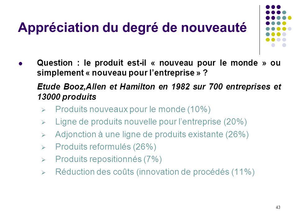 43 Appréciation du degré de nouveauté Question : le produit est-il « nouveau pour le monde » ou simplement « nouveau pour lentreprise » ? Etude Booz,A