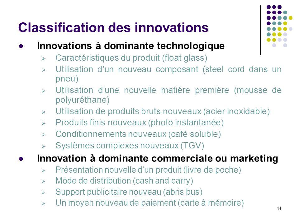 44 Classification des innovations Innovations à dominante technologique Caractéristiques du produit (float glass) Utilisation dun nouveau composant (s