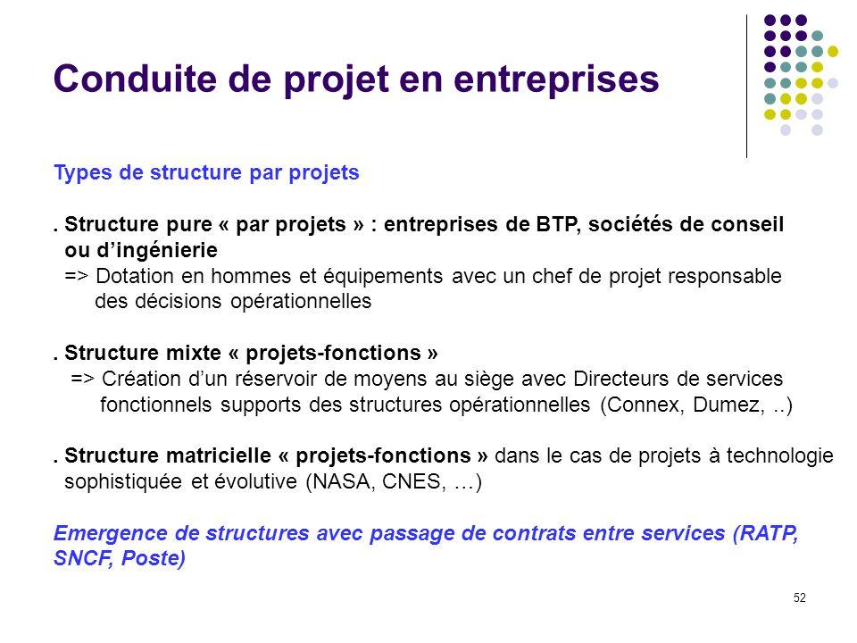 52 Conduite de projet en entreprises Types de structure par projets. Structure pure « par projets » : entreprises de BTP, sociétés de conseil ou dingé