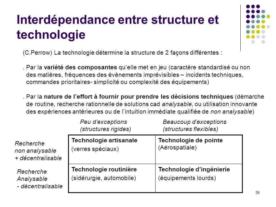 56 Interdépendance entre structure et technologie (C.Perrow) La technologie détermine la structure de 2 façons différentes :. Par la variété des compo