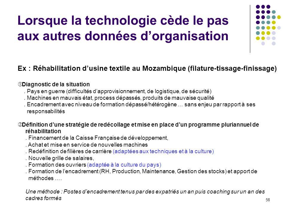 58 Lorsque la technologie cède le pas aux autres données dorganisation Ex : Réhabilitation dusine textile au Mozambique (filature-tissage-finissage) Diagnostic de la situation.