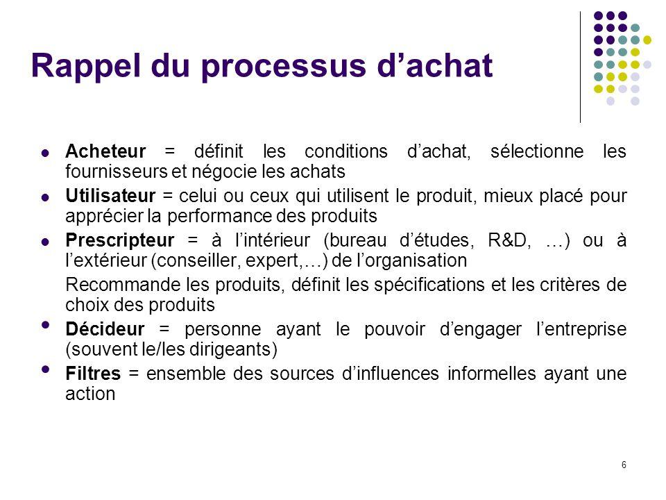 6 Rappel du processus dachat Acheteur = définit les conditions dachat, sélectionne les fournisseurs et négocie les achats Utilisateur = celui ou ceux
