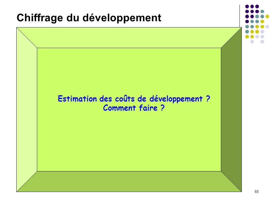 60 Chiffrage du développement Estimation des coûts de développement ? Comment faire ?