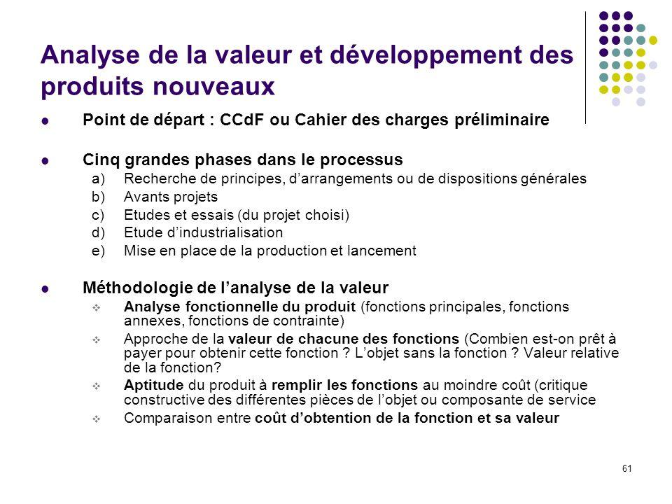 61 Analyse de la valeur et développement des produits nouveaux Point de départ : CCdF ou Cahier des charges préliminaire Cinq grandes phases dans le p