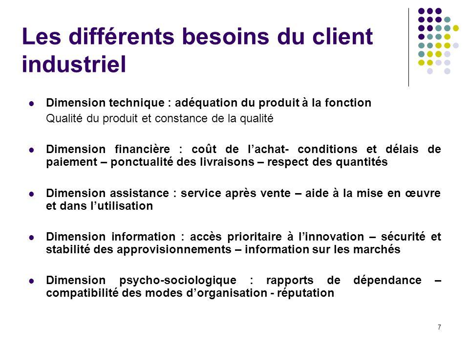 7 Les différents besoins du client industriel Dimension technique : adéquation du produit à la fonction Qualité du produit et constance de la qualité
