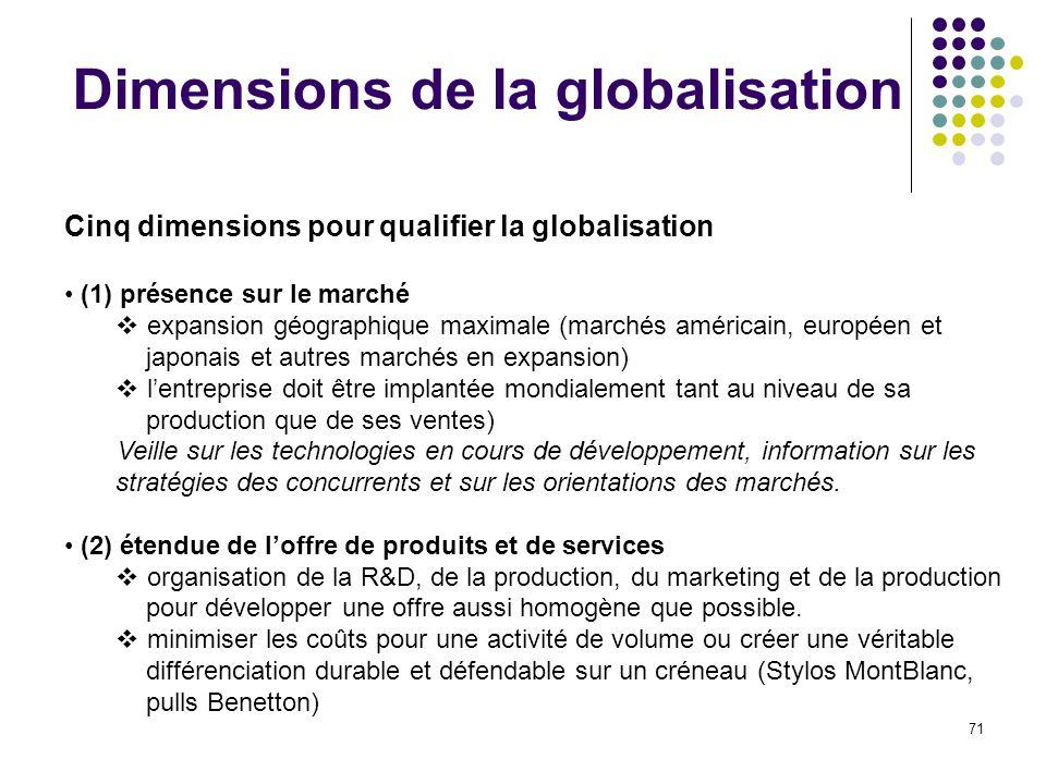 71 Dimensions de la globalisation Cinq dimensions pour qualifier la globalisation (1) présence sur le marché expansion géographique maximale (marchés