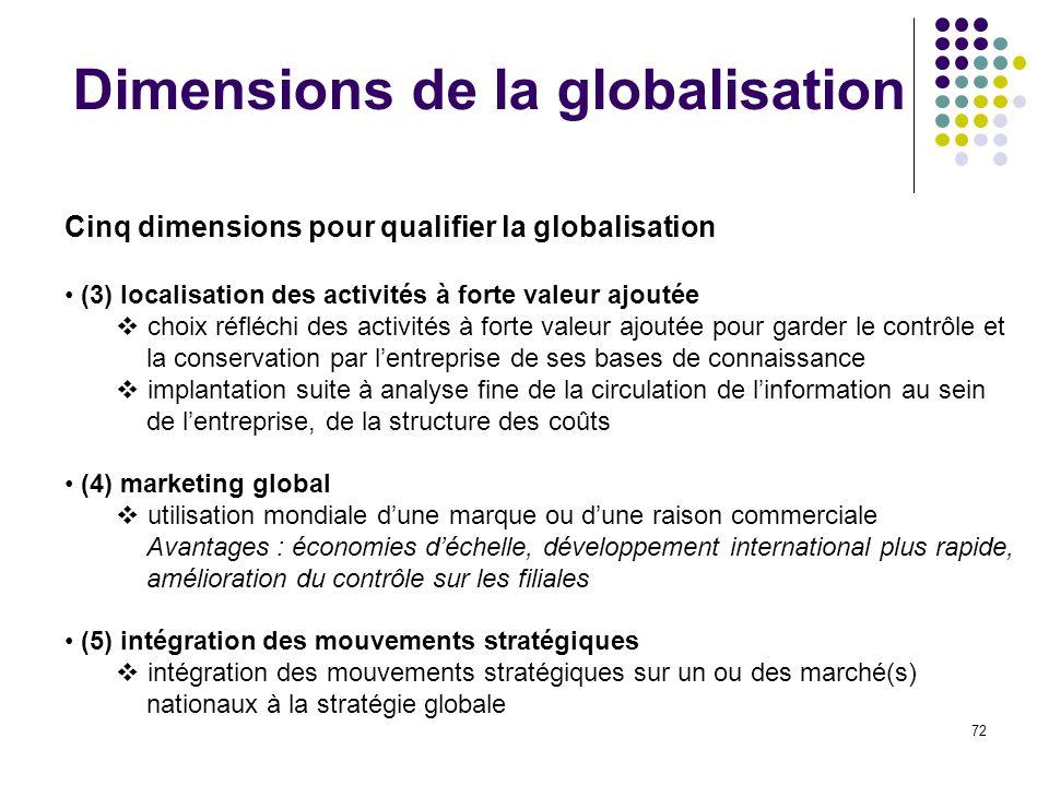 72 Dimensions de la globalisation Cinq dimensions pour qualifier la globalisation (3) localisation des activités à forte valeur ajoutée choix réfléchi
