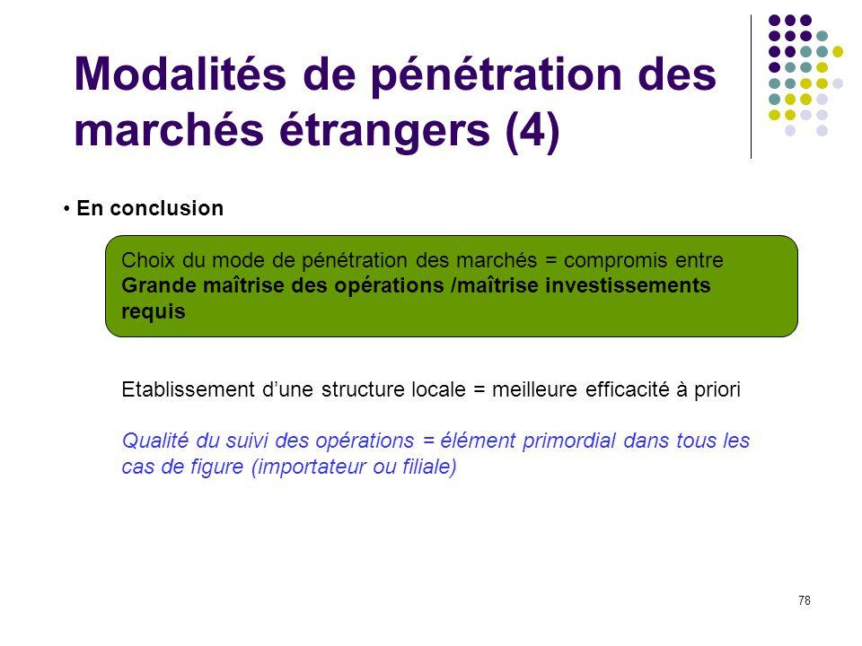 78 Modalités de pénétration des marchés étrangers (4) En conclusion Choix du mode de pénétration des marchés = compromis entre Grande maîtrise des opé