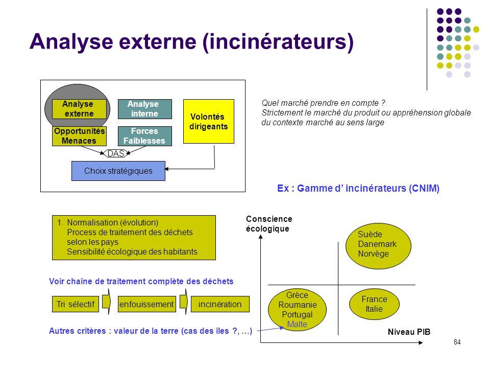 84 Analyse externe (incinérateurs) Analyse externe Analyse interne Opportunités Menaces Forces Faiblesses Choix stratégiques Volontés dirigeants 1.Nor