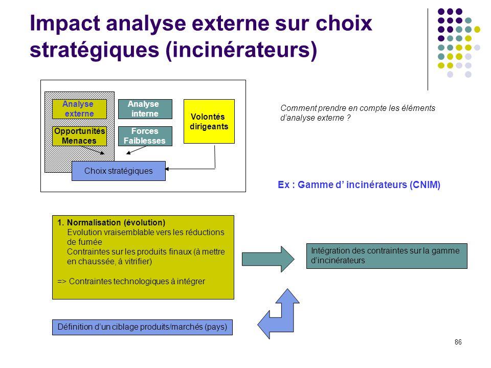86 Impact analyse externe sur choix stratégiques (incinérateurs) Analyse externe Analyse interne Opportunités Menaces Forces Faiblesses Choix stratégi