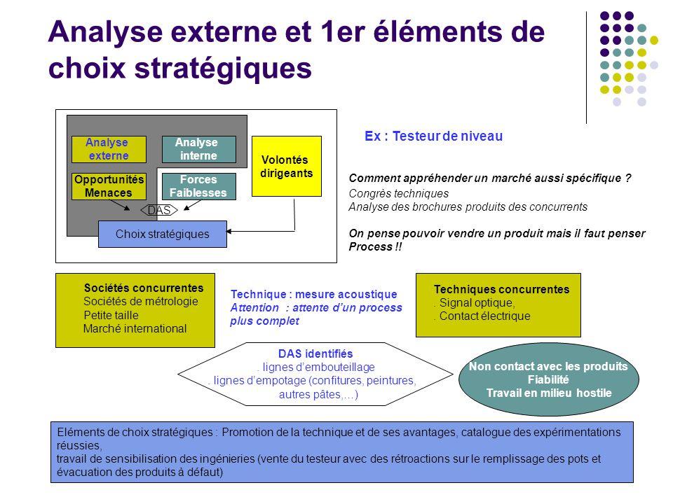 87 Analyse externe et 1er éléments de choix stratégiques Analyse externe Analyse interne Opportunités Menaces Forces Faiblesses Choix stratégiques Volontés dirigeants Ex : Testeur de niveau DAS identifiés.