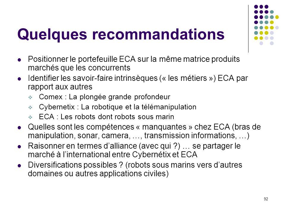 92 Quelques recommandations Positionner le portefeuille ECA sur la même matrice produits marchés que les concurrents Identifier les savoir-faire intrinsèques (« les métiers ») ECA par rapport aux autres Comex : La plongée grande profondeur Cybernetix : La robotique et la télémanipulation ECA : Les robots dont robots sous marin Quelles sont les compétences « manquantes » chez ECA (bras de manipulation, sonar, camera, …, transmission informations, …) Raisonner en termes dalliance (avec qui ?) … se partager le marché à linternational entre Cybernétix et ECA Diversifications possibles .