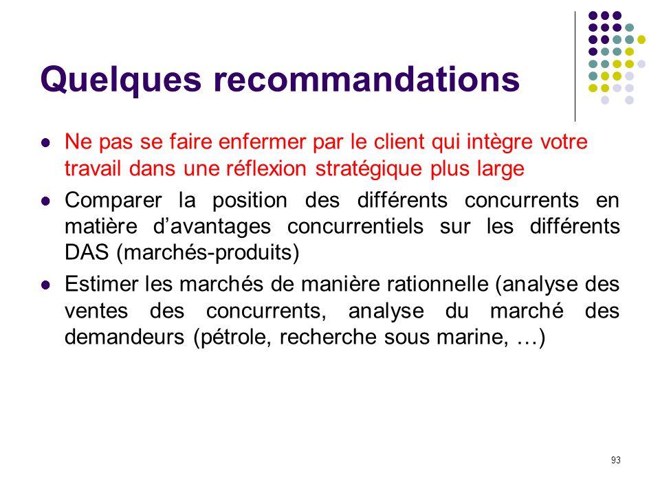 93 Quelques recommandations Ne pas se faire enfermer par le client qui intègre votre travail dans une réflexion stratégique plus large Comparer la pos
