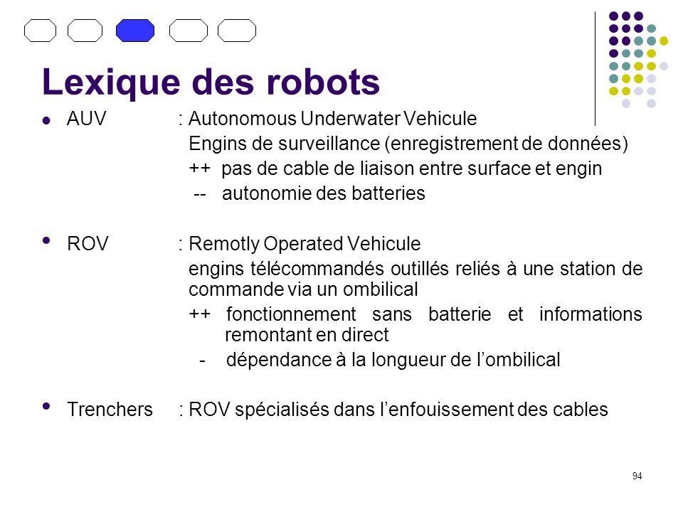 94 Lexique des robots AUV : Autonomous Underwater Vehicule Engins de surveillance (enregistrement de données) ++ pas de cable de liaison entre surface et engin -- autonomie des batteries ROV: Remotly Operated Vehicule engins télécommandés outillés reliés à une station de commande via un ombilical ++ fonctionnement sans batterie et informations remontant en direct - dépendance à la longueur de lombilical Trenchers : ROV spécialisés dans lenfouissement des cables