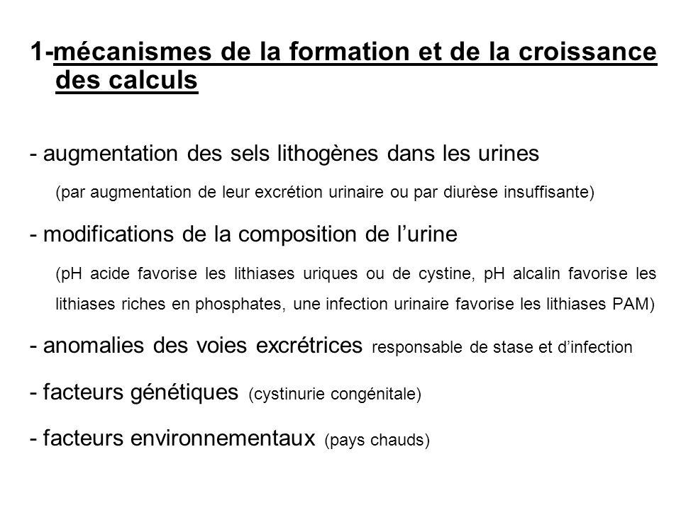 1-mécanismes de la formation et de la croissance des calculs - augmentation des sels lithogènes dans les urines (par augmentation de leur excrétion ur