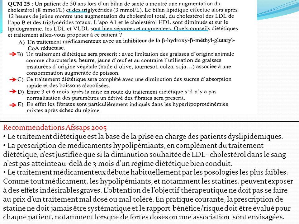 Recommendations Afssaps 2005 Le traitement diététique est la base de la prise en charge des patients dyslipidémiques.