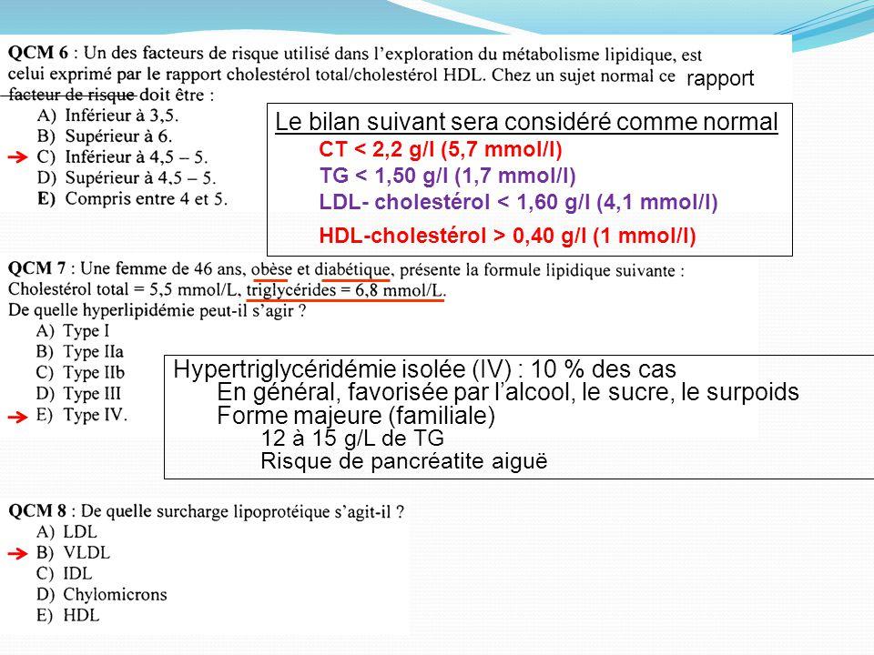 rapport Le bilan suivant sera considéré comme normal CT < 2,2 g/l (5,7 mmol/l) TG < 1,50 g/l (1,7 mmol/l) LDL- cholestérol < 1,60 g/l (4,1 mmol/l) HDL-cholestérol > 0,40 g/l (1 mmol/l) Hypertriglycéridémie isolée (IV) : 10 % des cas En général, favorisée par lalcool, le sucre, le surpoids Forme majeure (familiale) 12 à 15 g/L de TG Risque de pancréatite aiguë