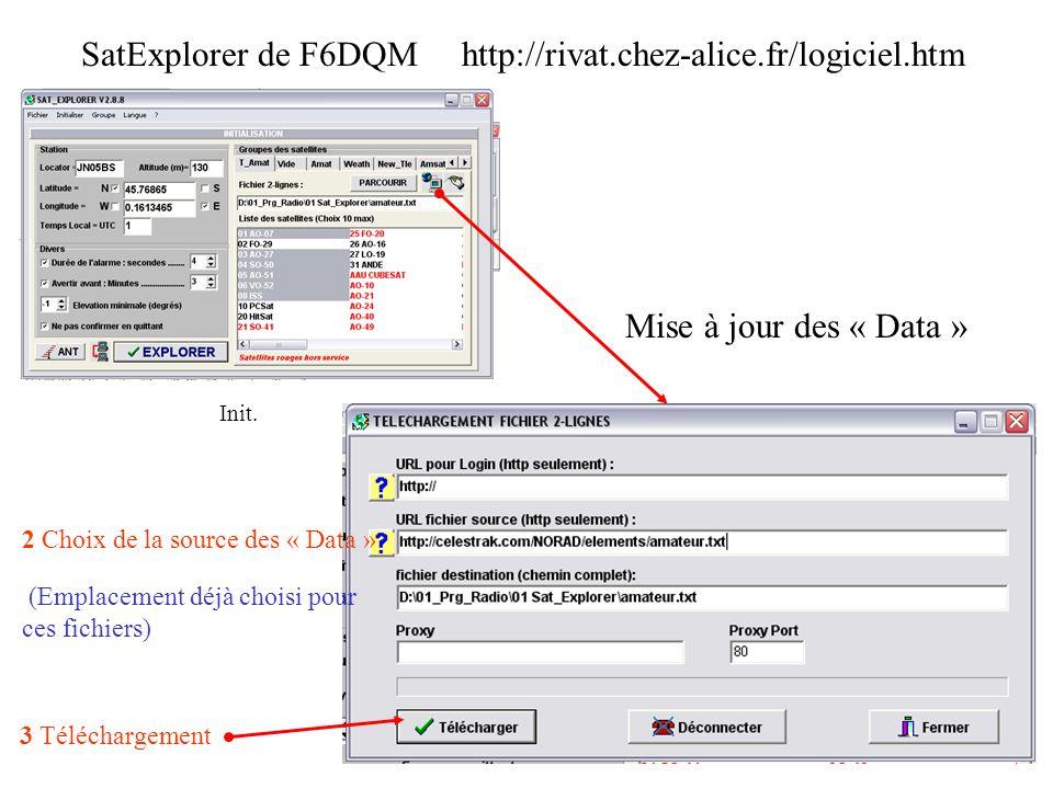 SatExplorer de F6DQM http://rivat.chez-alice.fr/logiciel.htm Init. 2 Choix de la source des « Data » (Emplacement déjà choisi pour ces fichiers) Mise