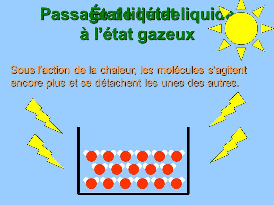 Sous laction de la chaleur, les molécules sagitent encore plus et se détachent les unes des autres. Passage de létat liquide à létat gazeux État liqui
