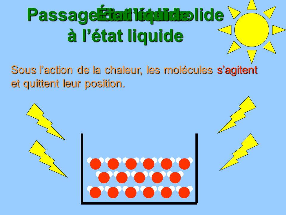 Etat solide Passage de létat solide à létat liquide État liquide Sous laction de la chaleur, les molécules sagitent et quittent leur position.