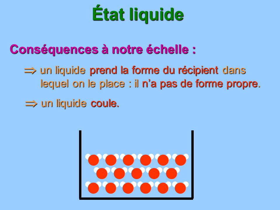 État liquide un liquide prend la forme du récipient dans lequel on le place : il na pas de forme propre. un liquide prend la forme du récipient dans l