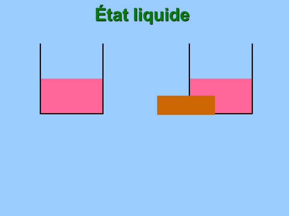 Lorsquun liquide est au repos, sa surface libre est plane et horizontale.