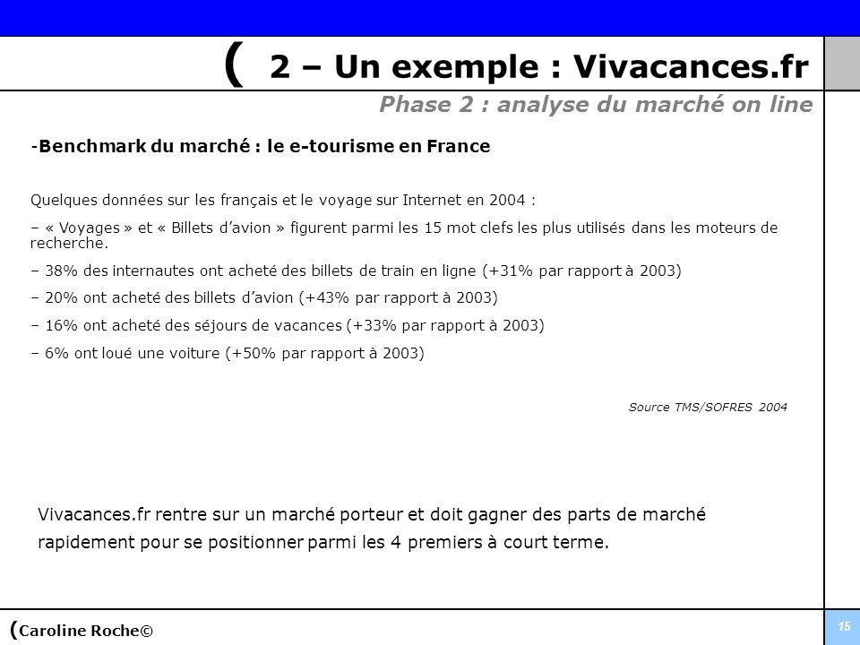 15 -Benchmark du marché : le e-tourisme en France Quelques données sur les français et le voyage sur Internet en 2004 : – « Voyages » et « Billets dav