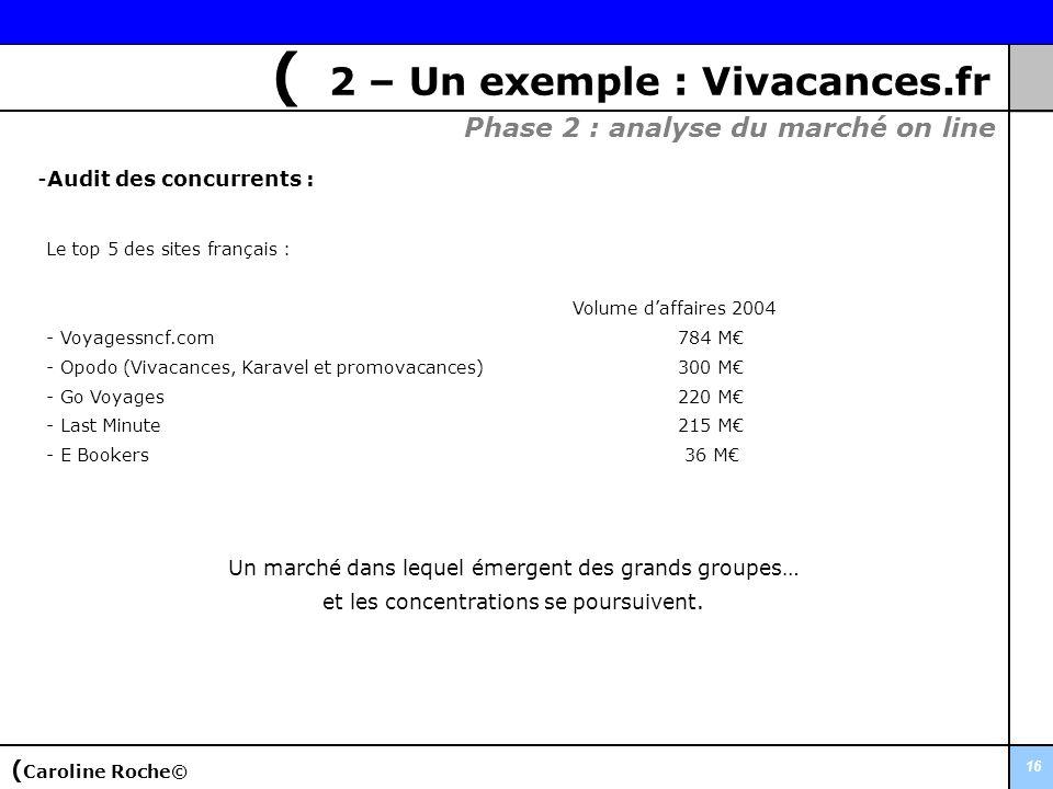 16 -Audit des concurrents : Phase 2 : analyse du marché on line ( Caroline Roche© ( 2 – Un exemple : Vivacances.fr Le top 5 des sites français : Volum