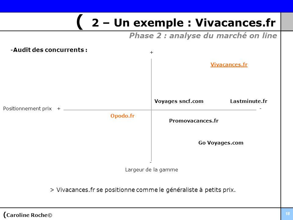 18 -Audit des concurrents : Phase 2 : analyse du marché on line ( Caroline Roche© ( 2 – Un exemple : Vivacances.fr Largeur de la gamme Positionnement