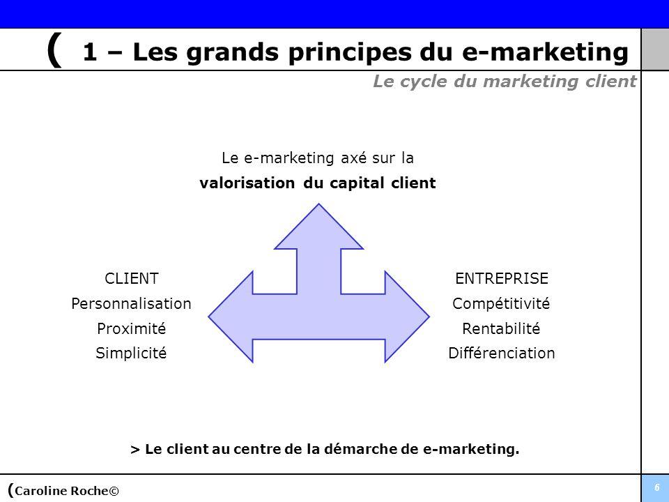 6 Le cycle du marketing client ( 1 – Les grands principes du e-marketing > Le client au centre de la démarche de e-marketing. Le e-marketing axé sur l