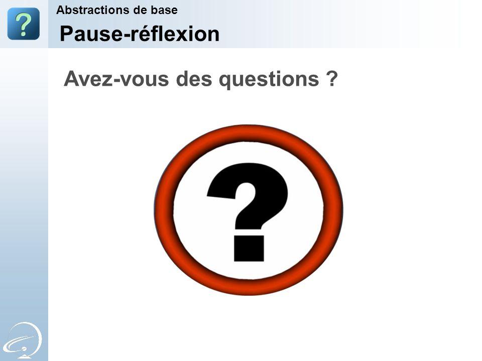 Pause-réflexion Avez-vous des questions ? Abstractions de base