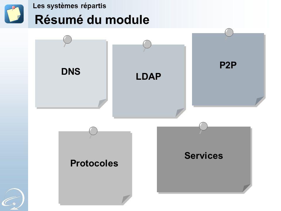 Services DNS LDAP P2P Résumé du module Protocoles Les systèmes répartis