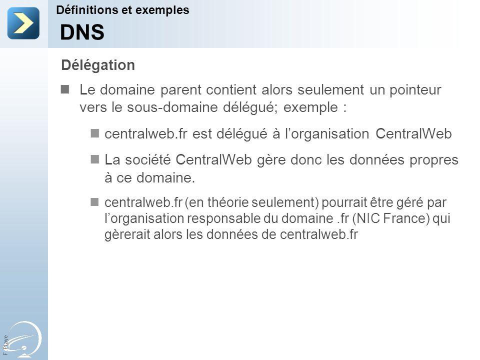 F. Playe Le domaine parent contient alors seulement un pointeur vers le sous-domaine délégué; exemple : centralweb.fr est délégué à lorganisation Cent