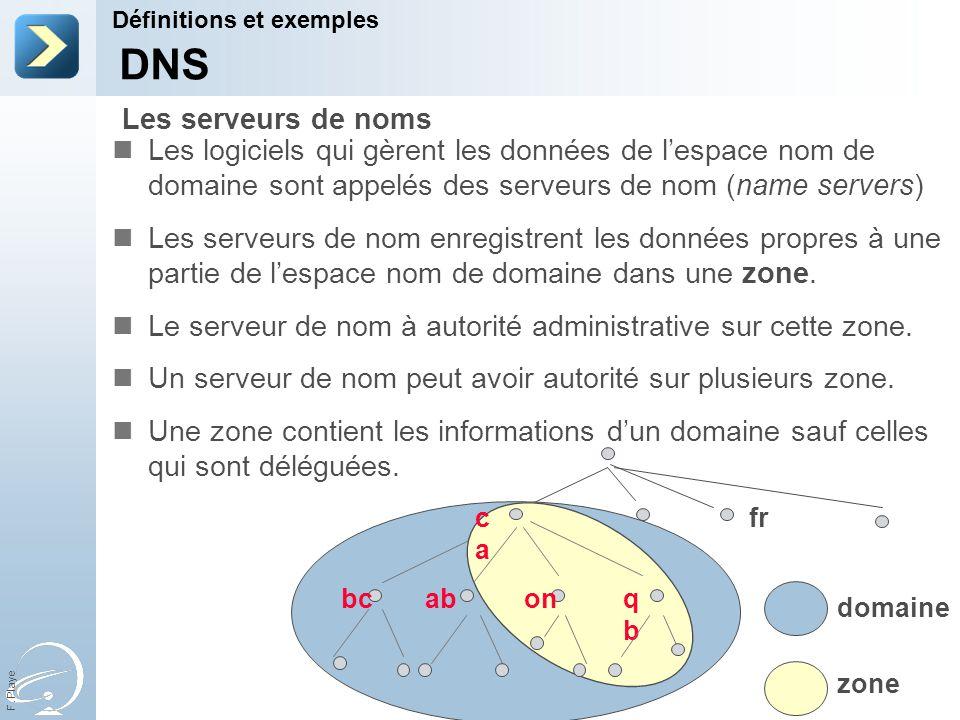 F. Playe Les logiciels qui gèrent les données de lespace nom de domaine sont appelés des serveurs de nom (name servers) Les serveurs de nom enregistre