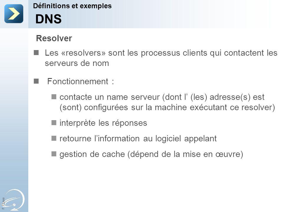 F. Playe Les «resolvers» sont les processus clients qui contactent les serveurs de nom Fonctionnement : contacte un name serveur (dont l (les) adresse